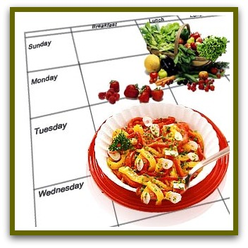 Many Visitors Have Requested A Typical 7 Day Heart Healthy Diet Plan With Simple Meal Ideas